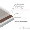CERASTAR Designboden - Eiche Antik  - Nanocoat Oberfläche